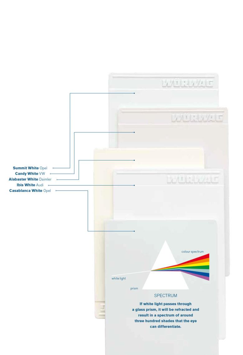Weisse Farbplatten und Grafik Spektralfarben (englisch)