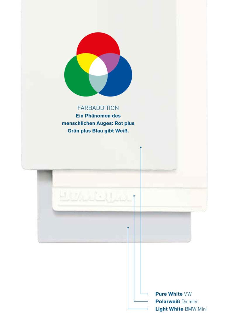 Weisse Farbpaletten und Infografik Farbaddition