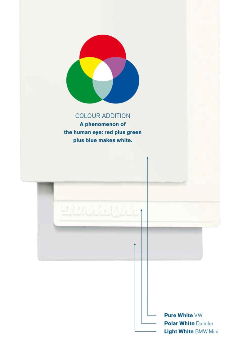 Weisse Farbpaletten und Infografik Farbaddition (englisch)