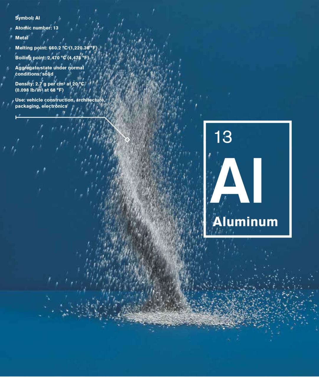 Aluminium ©Frederik Laux
