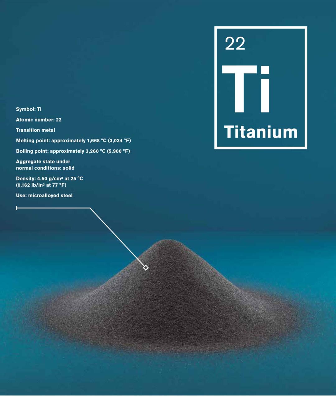 Titanium ©Frederik Laux